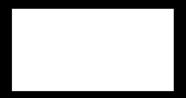 LOGO HARMONIUM normal
